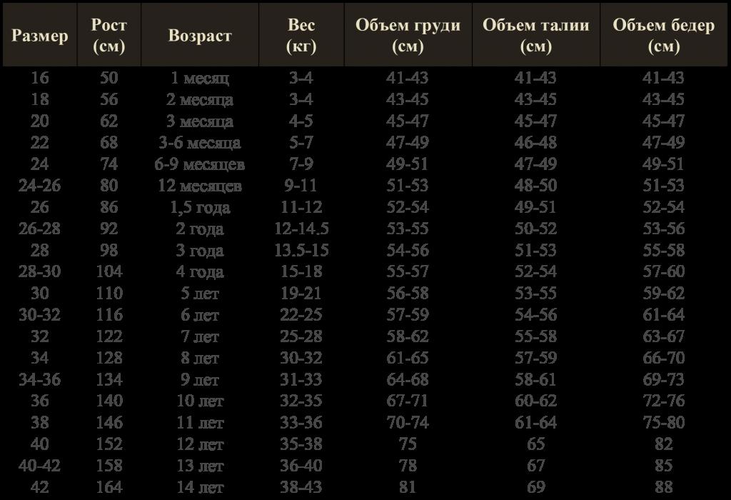 Таблица размеров Сорочка